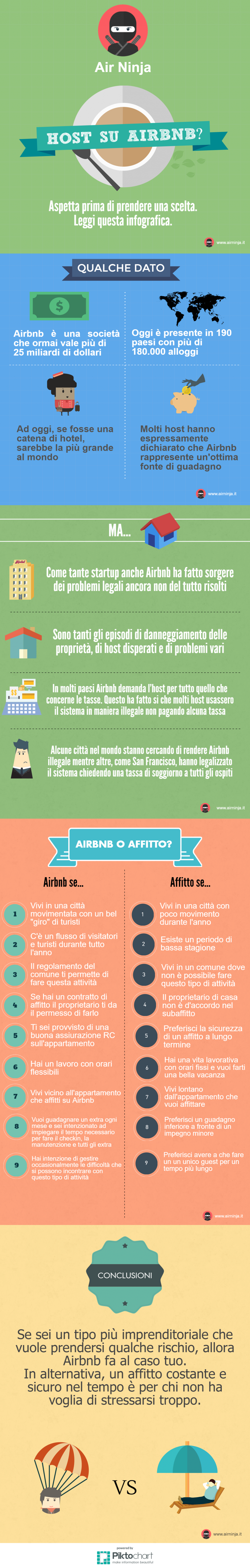 infografica-airbnb-o-affitto